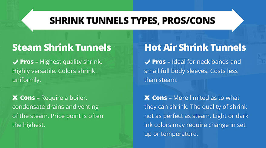 How Shrink Tunnels for Labeling Work-pros and cons-2